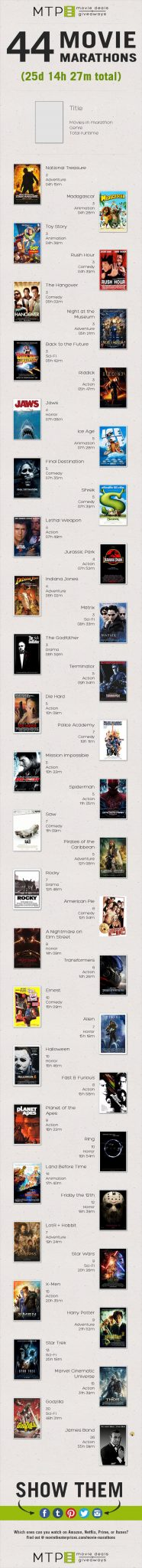 Movie Marathons Infographic
