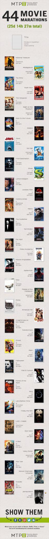 43+ Movie Marathons To Watch - Movie Theater Prices